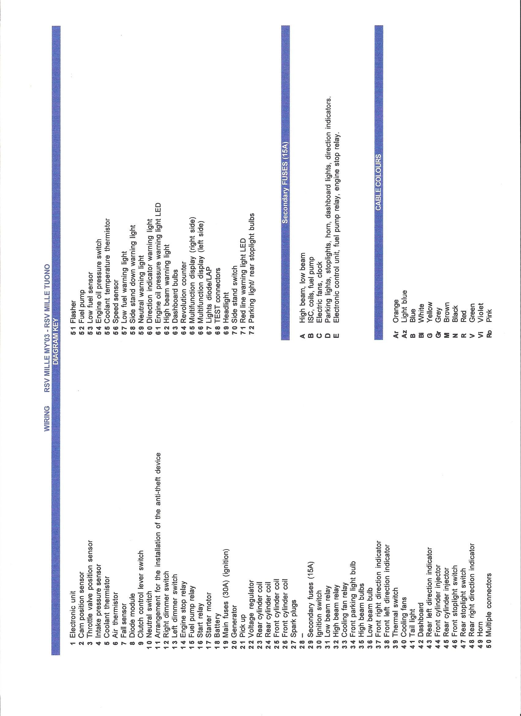Index Of Falco Aprilia Wiring Schema